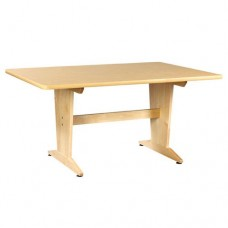 Shain Planning Tables